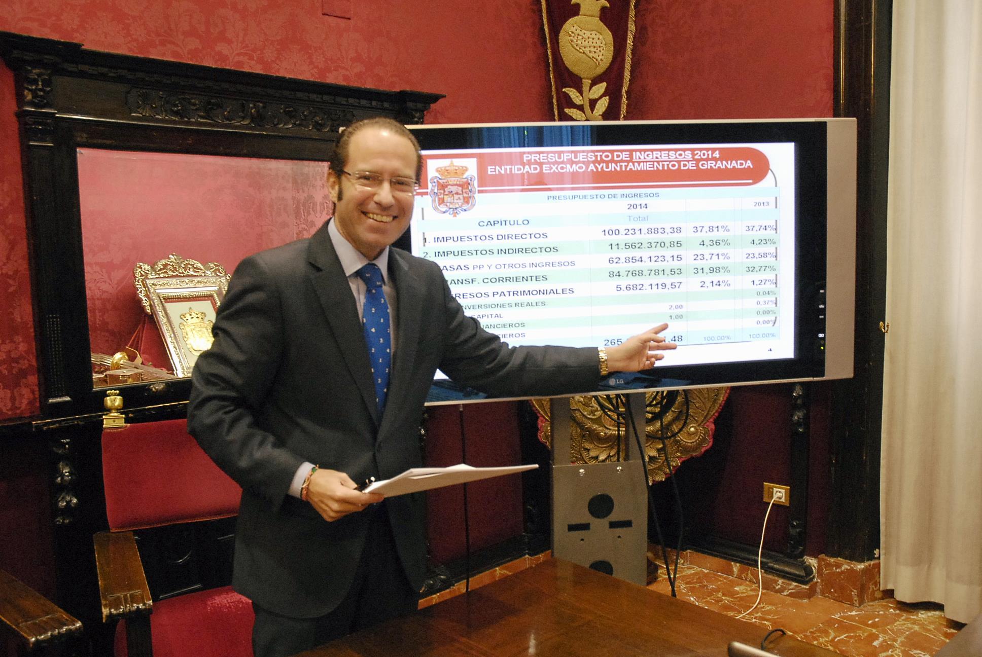 Ledesma Presupuestos 2014