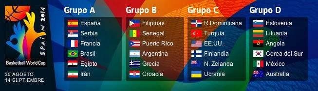 Grupos Calendario MundoBasket 2014