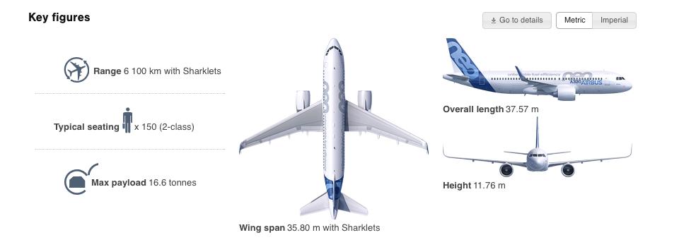 Airbus A320-características-técnicas