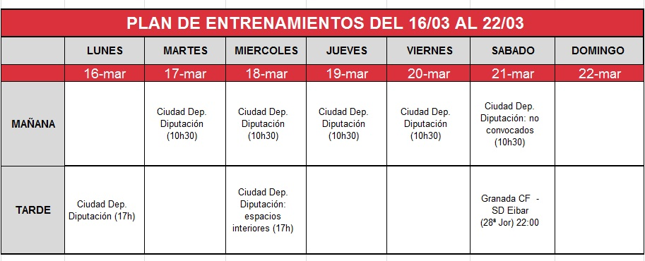 plan de entrenamientos del granada cf del 16 al 22 marzo