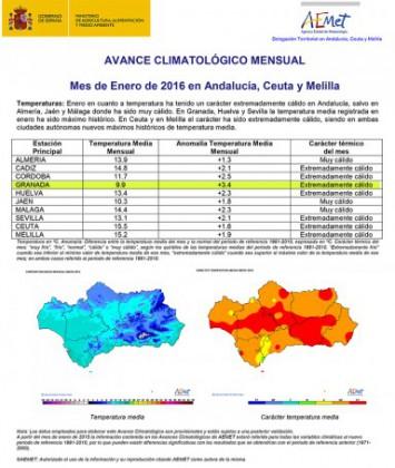 avance climat acm ene 2016-1 temperatura granada enero