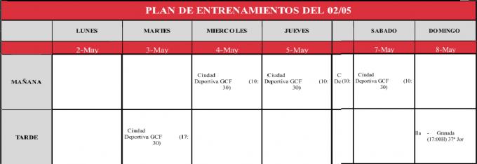 plan-entrenamieno-granadacf