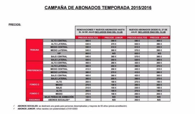 ABONOS 2015-2016