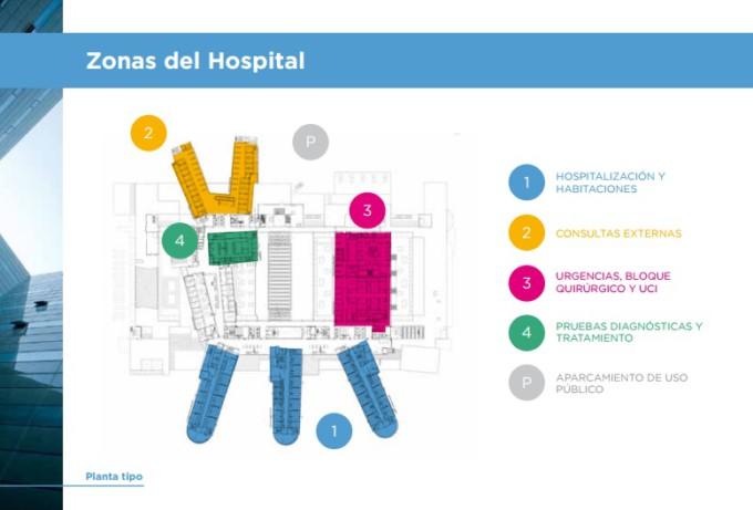 zona-hospital-pts