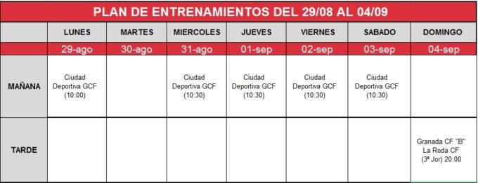 Entrenamientos Granada B
