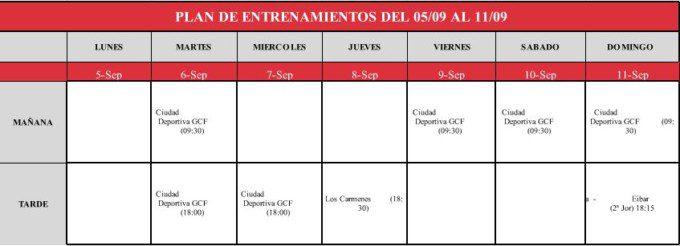 Plan de entrenamientos del 05-09 al 11-09