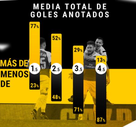 media-goles-patrocinado