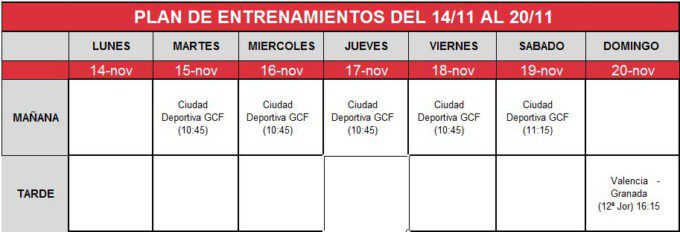 entranamiento-granada-semana-14-20-noviembre