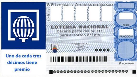 loteria-nacional decimo