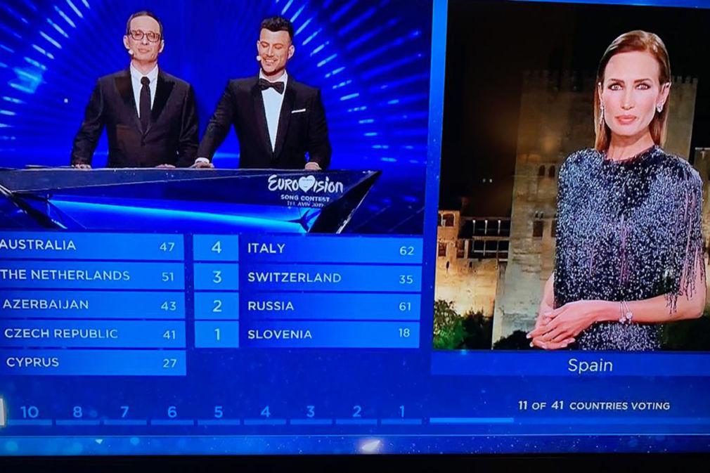 voto Eurovision fondo Granada