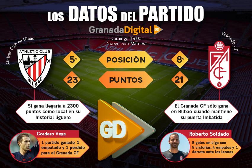 Facebook_Previa_AthleticvsGranada