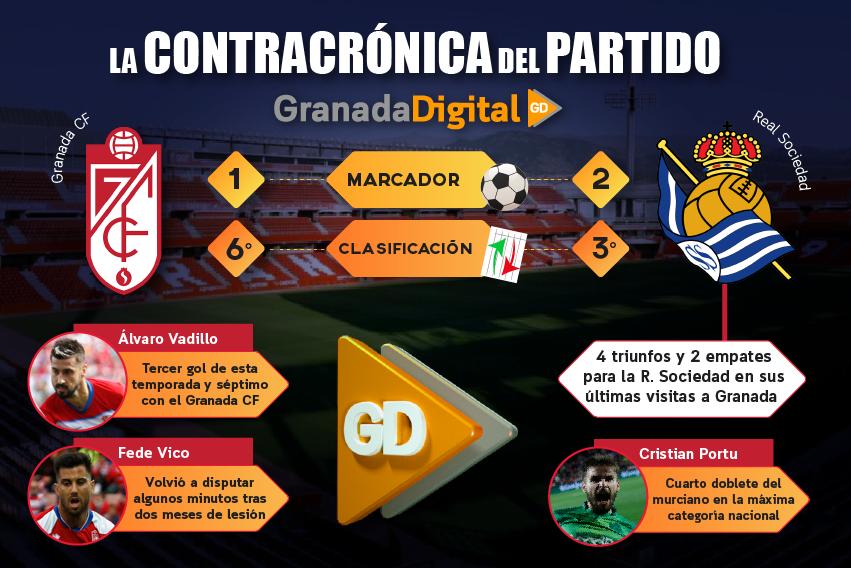 ImgNoticia_Contracrónica_GranadavsRealSociedad