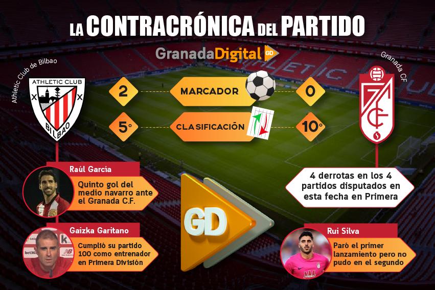 Facebook_Contracrónica_AthleticvsGranada