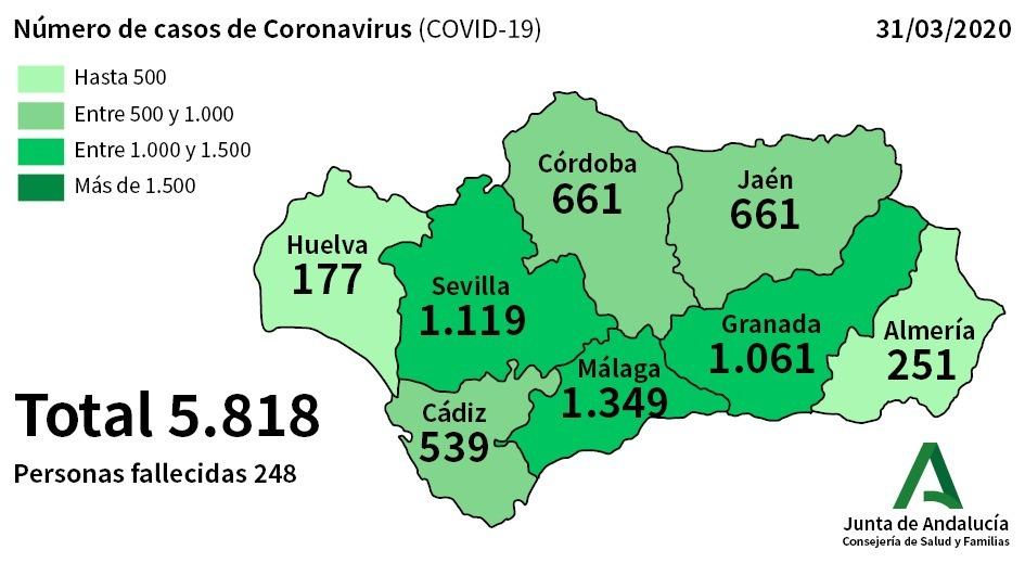 Gráfico coronavirus 310320