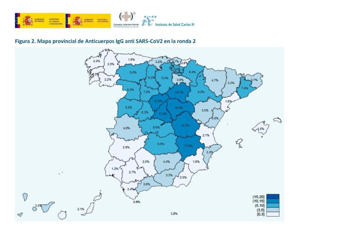 Segunda oleada del estudio de seroprevalencia sobre anticuerpos de COVID-19 en la población española – MINSTERIO DE SANIDAD