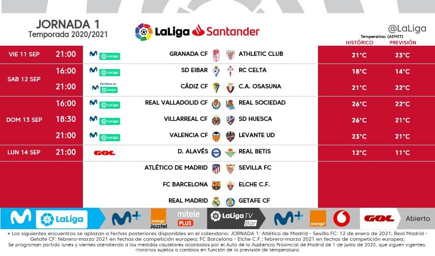 Primera jornada Liga Santander