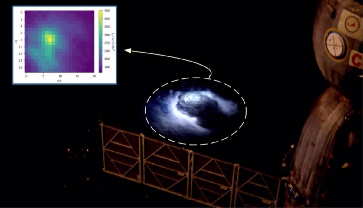 Granada.- Confirmada la existencia del fenómeno de los destellos azules producidos por descargas eléctricas frías